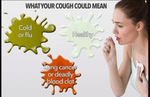 Colds and Cough