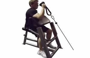 cable preacher machine